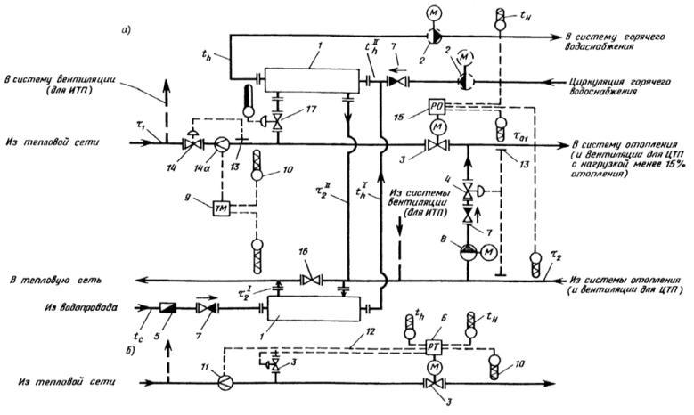 Схемы теплопунктов с условными обозначениями