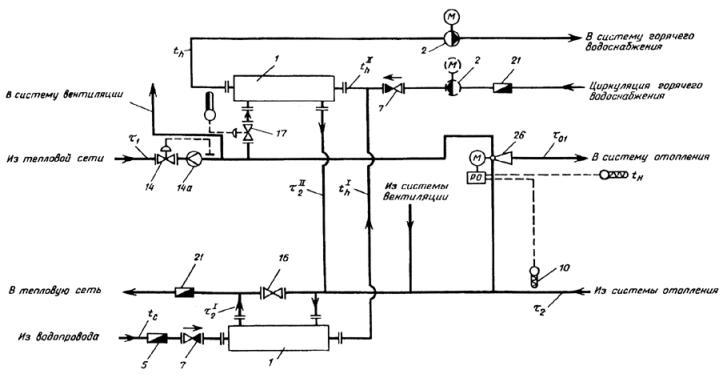 схема на водомер